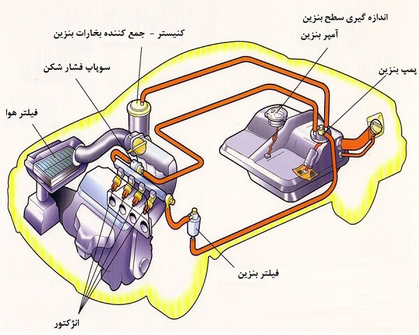 gas club car parts diagram schematics automobile parts schematics