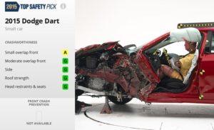 Dodge-Dart-IIHS_داج دارت2015_تست ایمنی
