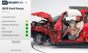 Ford-Focus-IIHS_فورد فوکوس2015_تست ایمنی
