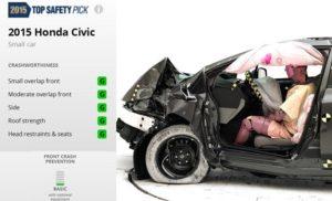 Honda-Civic-IIHS_تست امنیت هوندا سیویک2015