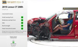 Lexus-CT200h-IIHS_لکسس 2015