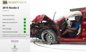 Mazda3-IIHS_تست امنیت مزدا 3_2015