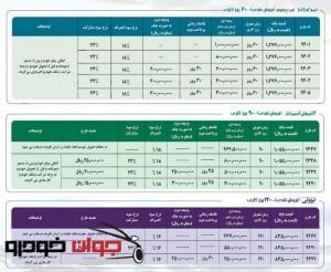 جدول شرایط فروش_نقدی_سانگ_یانگ_رامک_خودرو_شهریور_94