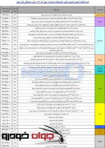 قیمت کارخانه ای تمام محصولات ایران خودرو_مهر 94
