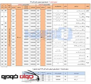 جدول شرایط فروش_محصولات ایران خودرو_آبان 94
