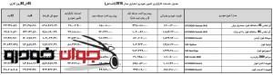 شرایط فروش اقساطی خودروهای 2016_عظیم خودرو_تحویل 65-85 روزه_مهر 94