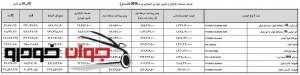 شرایط فروش اقصاطی خودروهای 2016_عظیم خودرو_تحویل 45-65 روزه_مهر 94