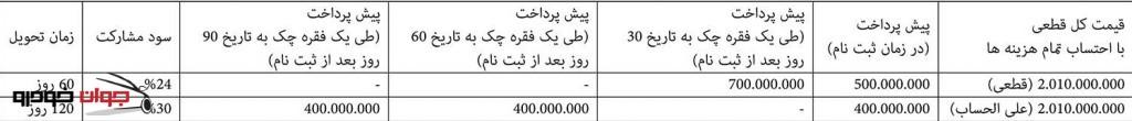 شرایط فروش اوتلندر 2016_مهر 94_آرین موتور