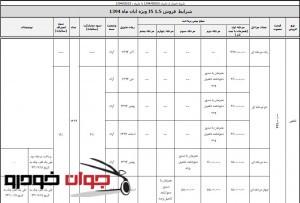 شرایط فروش جک J5_کرمان موتور_آبان 94_دنده ای