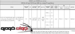 شرایط فروش جک J5_کرمان موتور_آبان 94_طرح 50-50
