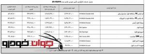 شرایط فروش خودروهای 2016_عظیم خودرو_تحویل 45-65 روزه_مهر 94