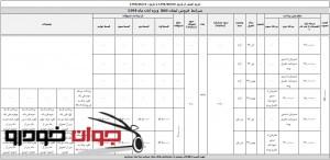 شرایط فروش لیفان X60_کرمان موتور_آبان 94