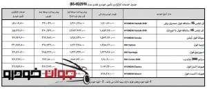 شرایط فروش نقدی خودروهای 2016_عظیم خودرو_تحویل 65-85 روزه_مهر 94