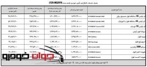 شرایط فروش نقدی خودروهای 2016_عظیم خودرو_تحویل 90-120 روزه_مهر 94