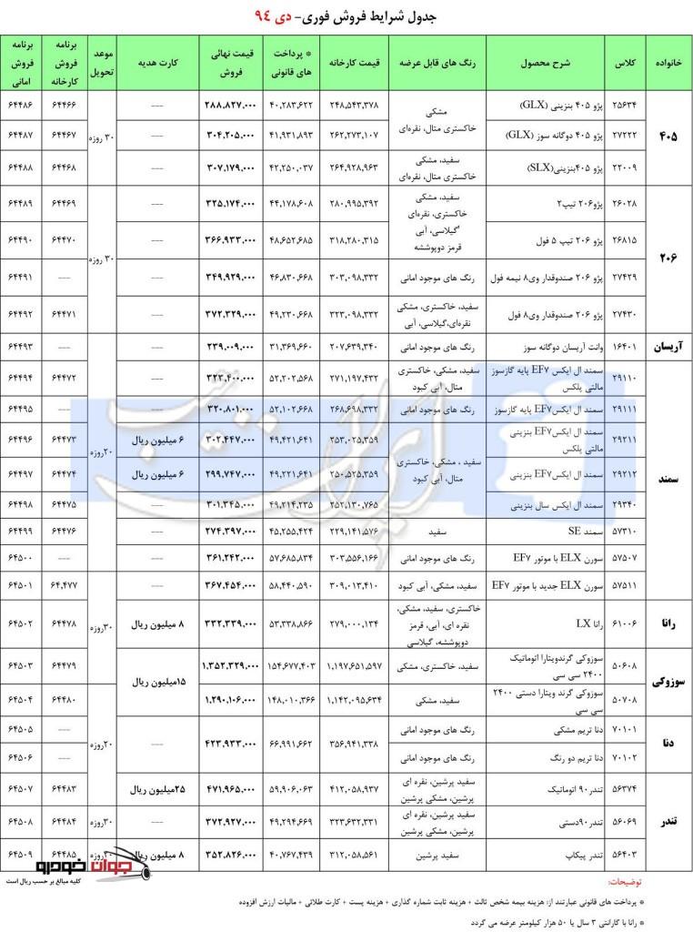 شرایط فروش فوری محصولات ایران خودرو_دی 94