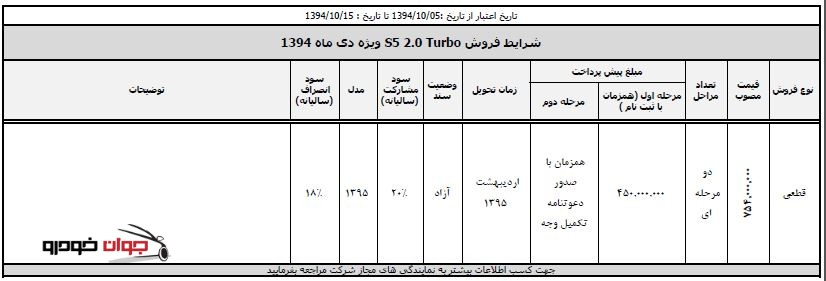شرایط فروش ویژه جک S5_کرمان موتور_دی 94