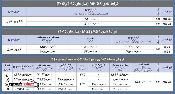 شرایط فروش محصولات ام جی_مدیاموتورز_دی 94