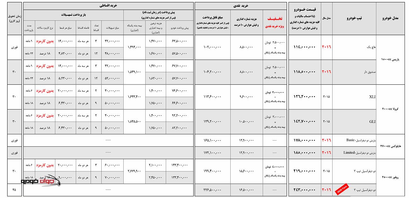 شرایط فروش نقدی و اقساطی محصولات تویوتا_ایرتویا_دی 94