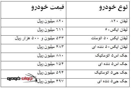قیمت روز خودرو کرمان موتور