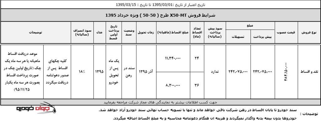 شرایط فروش اقساطی لیفان X50_طرح 50-50_خرداد 95