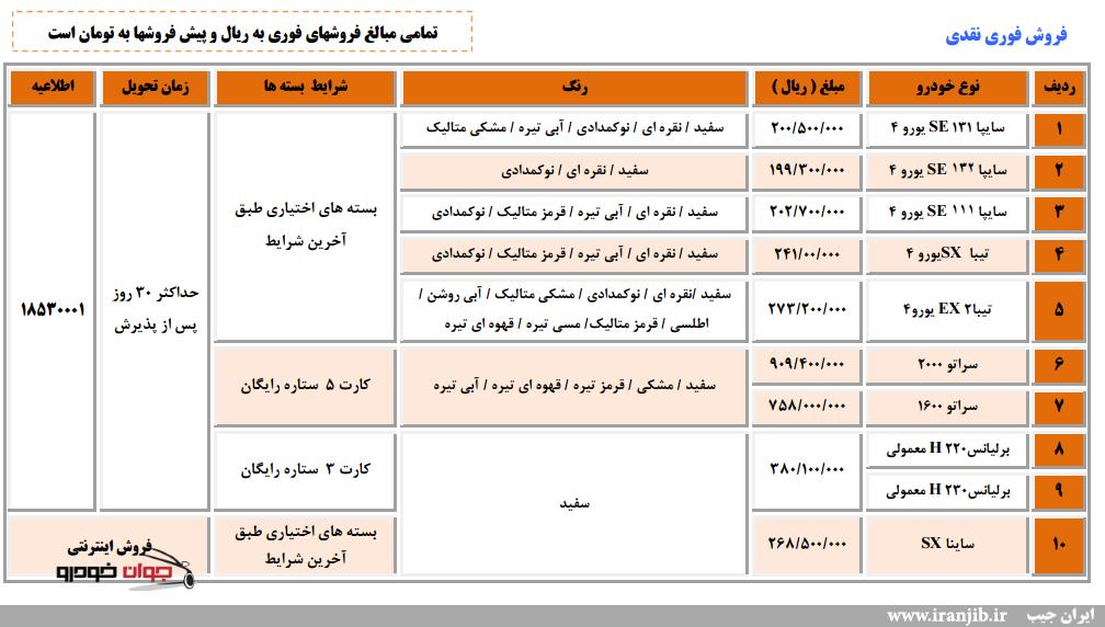 شرایط فروش محصولات سایپا_خرداد 95
