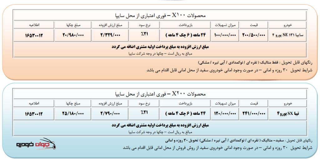 شرایط فروش اعتباری محصولات X200 و X100_خرداد 95