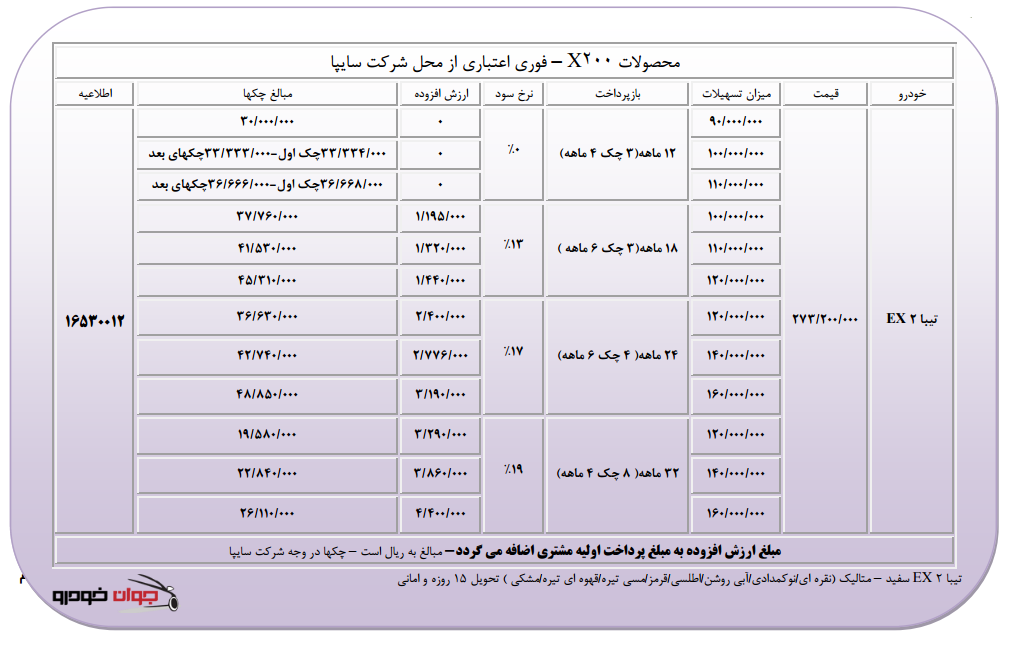 شرایط فروش اعتباری محصولات X200_خرداد 95