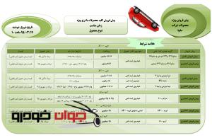 شرایط پیش فروش محصولات سایپا_خرداد 95