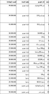 جدول افزایش قیمت