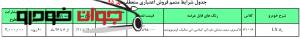 شرایط فروش محصولات ایران خودرو مهر۹۵