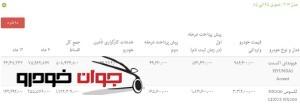 شرایط-فروش-اعتباری-عظیم-خودرو-_تحویل-65-85-روزه_آبان-95