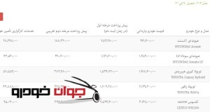 شرایط-فروش-نقدی-عظیم-خودرو-2016-_تحویل-90-120روزه_آبان-95