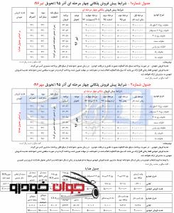 طرح فروش پلکانی محصولات ایران خودرو