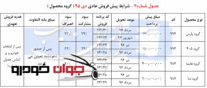 شرایط فروش ایران خودرو-2