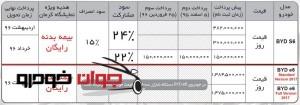 شرایط-فروش-BYD-S6_BYD-e6_ویژه-نمایشگاه-کرمان_دی-95