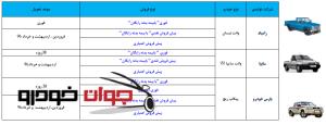 شرایط فروش خودروهای تجاری سبک سایپا