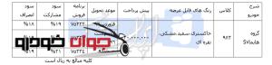 شرایط فروش هایما S7 توربوشارژ