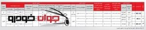 شرایط فروش MG GS_MG 6_MG GT_به مناسبت دهه فجر_بهمن 95