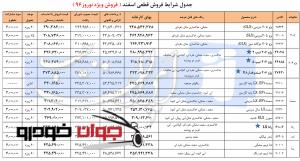 جدول شرایط فروش قطعی محصولات ایران خودرو_نوروز 96