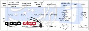 شرایط فروش شاسی بلندهای ایران خودرو