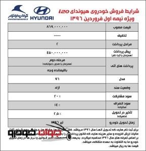 شرایط فروش هیوندای i20 ویژه فروردین 96_کرمان موتور