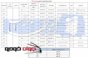 شرایط فروش محصولات ایران خودرو-فروردین 96