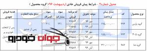 شرایط پیش فروش محصولات ایران خودرو-2