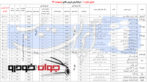 شرایط پیش فروش عادی محصولات ایران خودرو