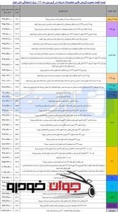 قیمت محصولات ایران خودرو-سال ۹۶