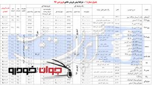 پیش فروش محصولات ایران خودرو (فروردین ۹۶)