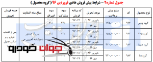 پیش فروش محصولات ایران خودرو.(فروردین ۹۶)