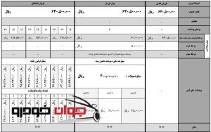 شرایط فروش جک J5 اتوماتیک_کرمان موتور_اردیبهشت 96
