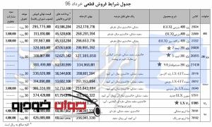 شرایط فروش قطعی محصولات ایران خودرو (خرداد 96)