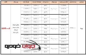 شرایط فروش لیزینگی تیبا2 ( خرداد 96 ویژه آزاد سازی خرمشهر)-min
